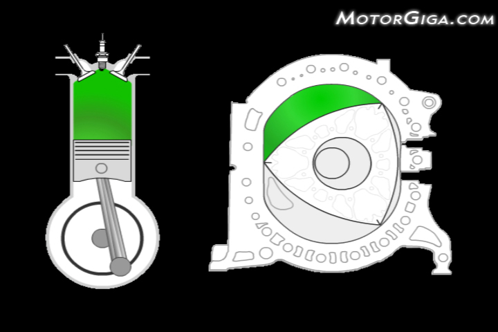 motor-rotativo.jpg